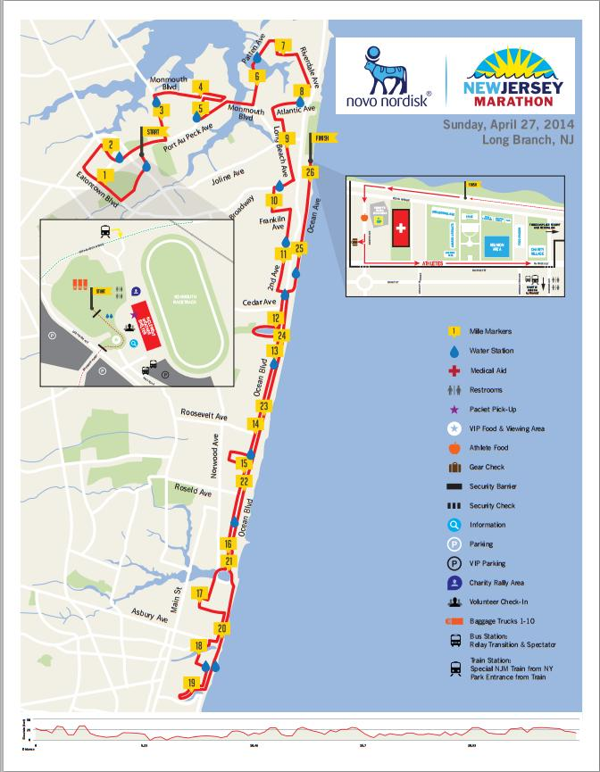 New_Jersey_Marathon_map